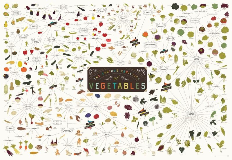 P-Vegetables_0301