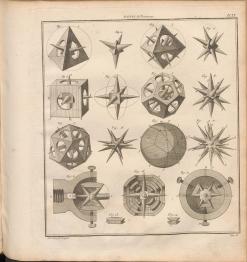 biblio_geometry
